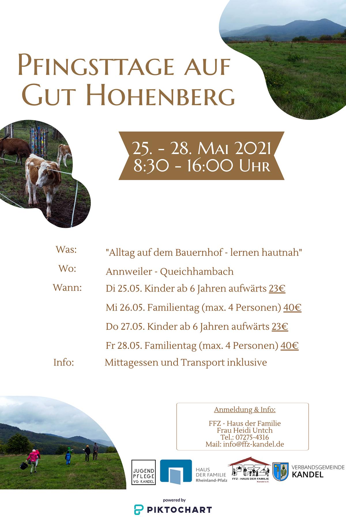 Pfingsten Burg Hohenberg